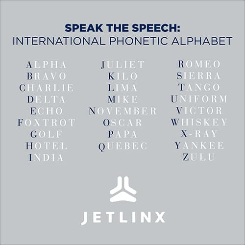 A History Of The Phonetic Alphabet From Jet Linx Your Personal Jet Company Jet Linx