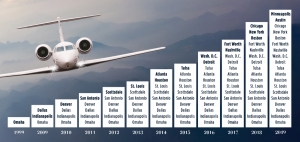 jet linx base growth timeline