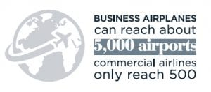 business aviation airport statistic graphic