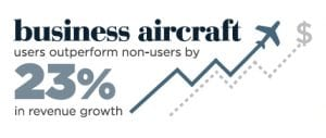 business aviation statistic graphic